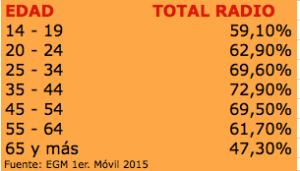 Captura de pantalla 2015-06-12 a las 13.54.03
