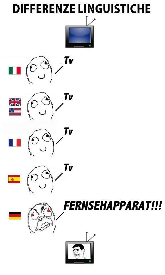 Television en diferentes idiomas